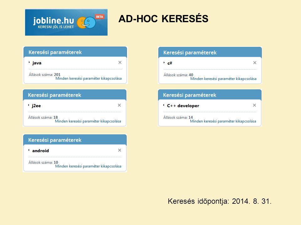 AD-HOC KERESÉS Keresés időpontja: 2014. 8. 31.