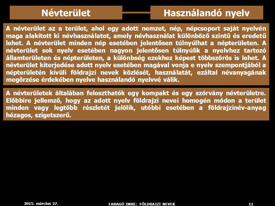 2015. március 27. FARAGÓ IMRE: FÖLDRAJZI NEVEK11 NévterületHasználandó nyelv A névterület az a terület, ahol egy adott nemzet, nép, népcsoport saját n