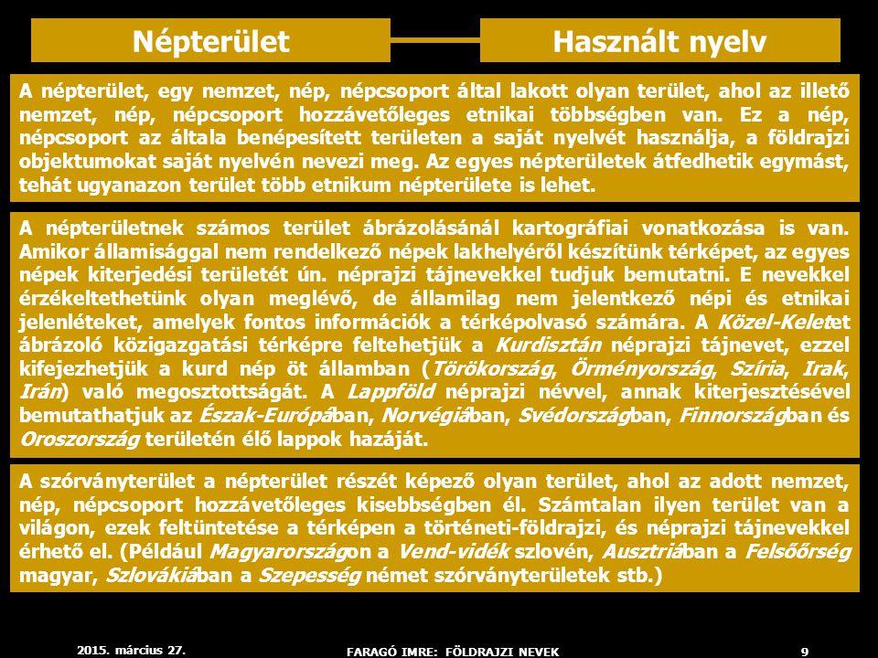 2015. március 27. FARAGÓ IMRE: FÖLDRAJZI NEVEK9 NépterületHasznált nyelv A népterület, egy nemzet, nép, népcsoport által lakott olyan terület, ahol az