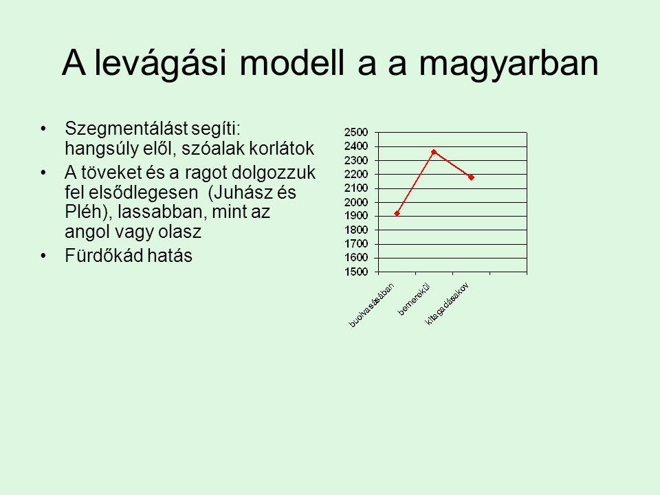 A levágási modell a a magyarban Szegmentálást segíti: hangsúly elől, szóalak korlátok A töveket és a ragot dolgozzuk fel elsődlegesen (Juhász és Pléh)
