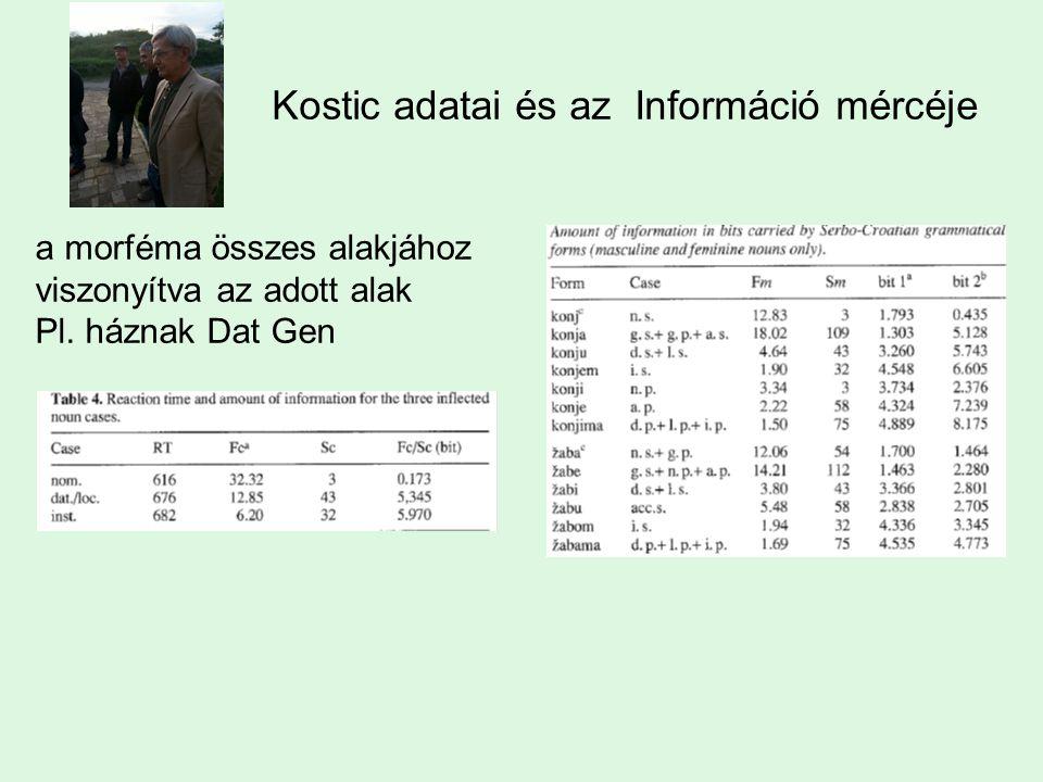 a morféma összes alakjához viszonyítva az adott alak Pl. háznak Dat Gen Kostic adatai és az Információ mércéje