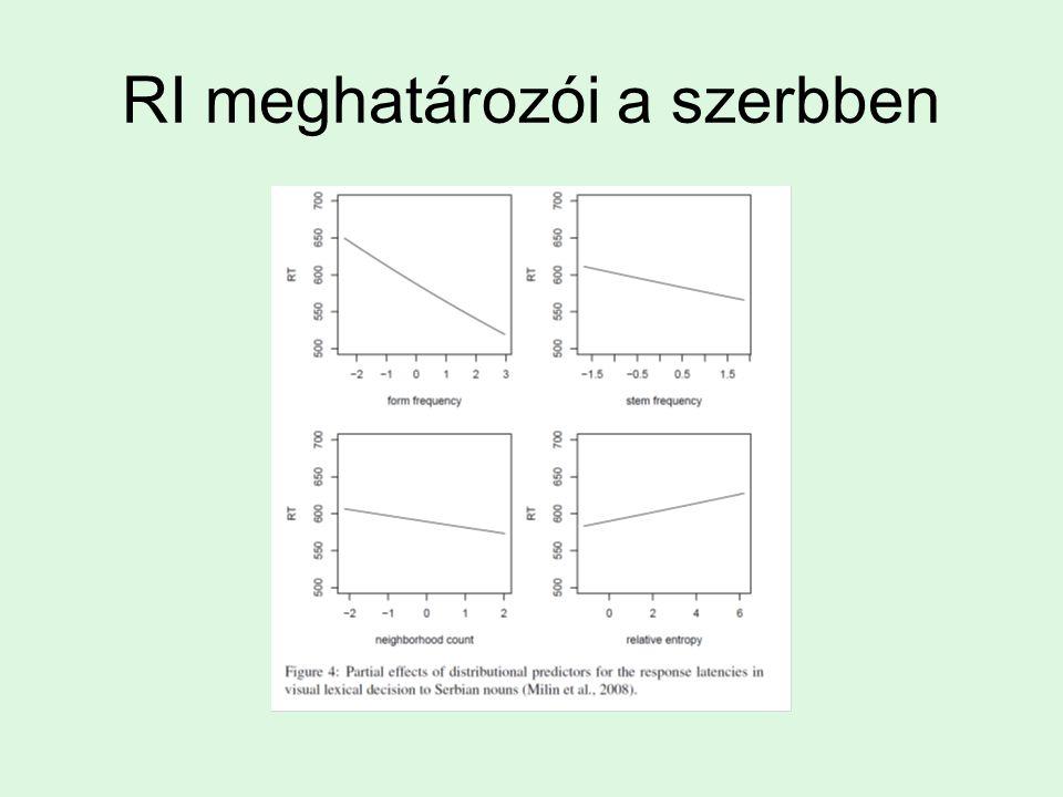 RI meghatározói a szerbben