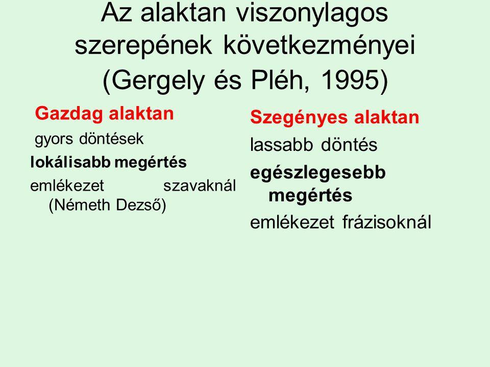 Az alaktan viszonylagos szerepének következményei (Gergely és Pléh, 1995) Gazdag alaktan gyors döntések lokálisabb megértés emlékezet szavaknál (Német