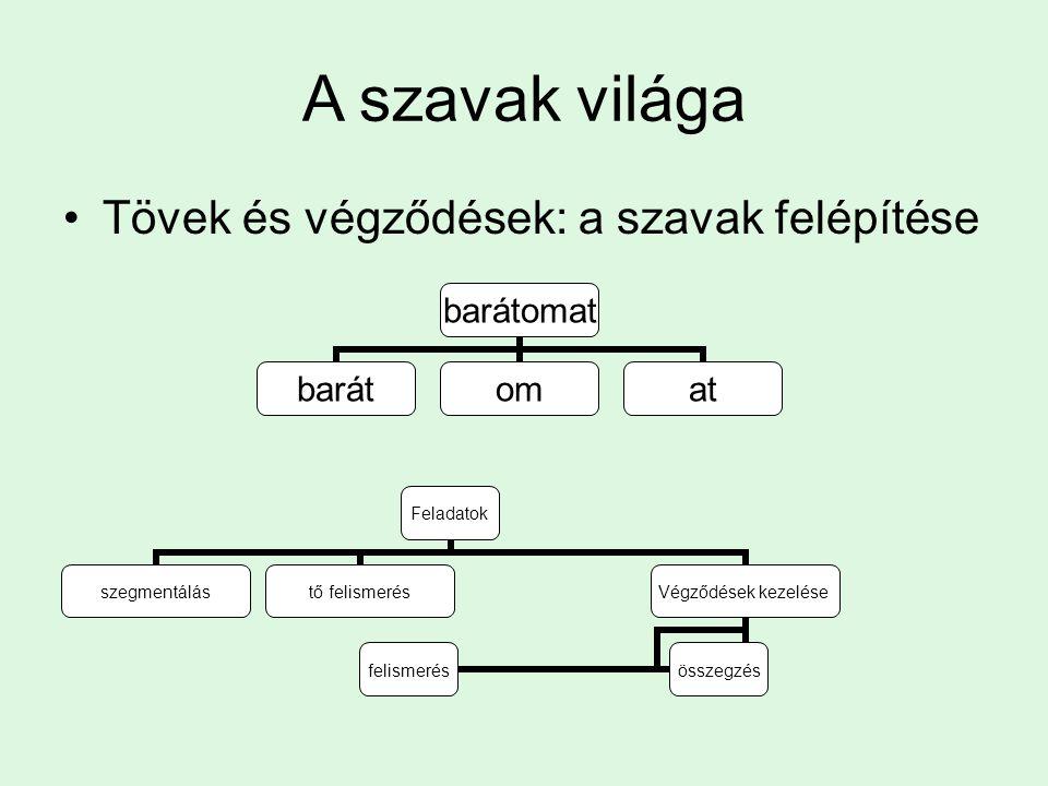 Mi történik egy bonyolult szónál.