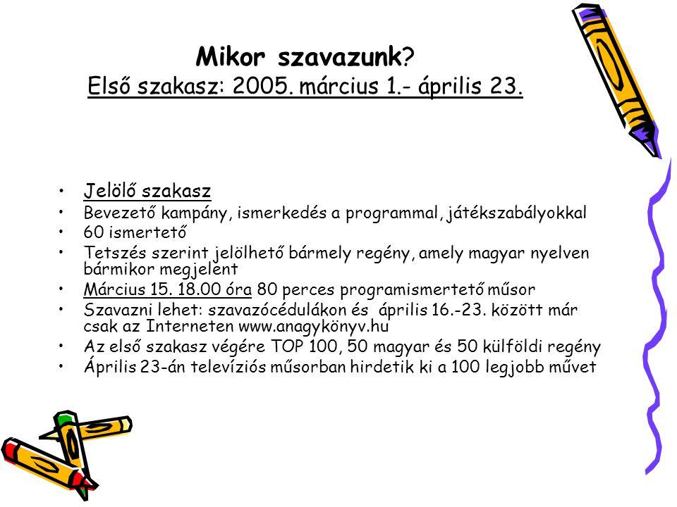 Mikor szavazunk. Első szakasz: 2005. március 1.- április 23.