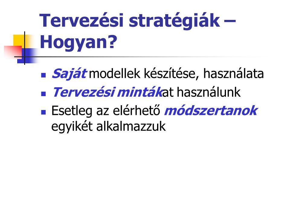Tervezési stratégiák – Hogyan? Saját modellek készítése, használata Tervezési mintákat használunk Esetleg az elérhető módszertanok egyikét alkalmazzuk