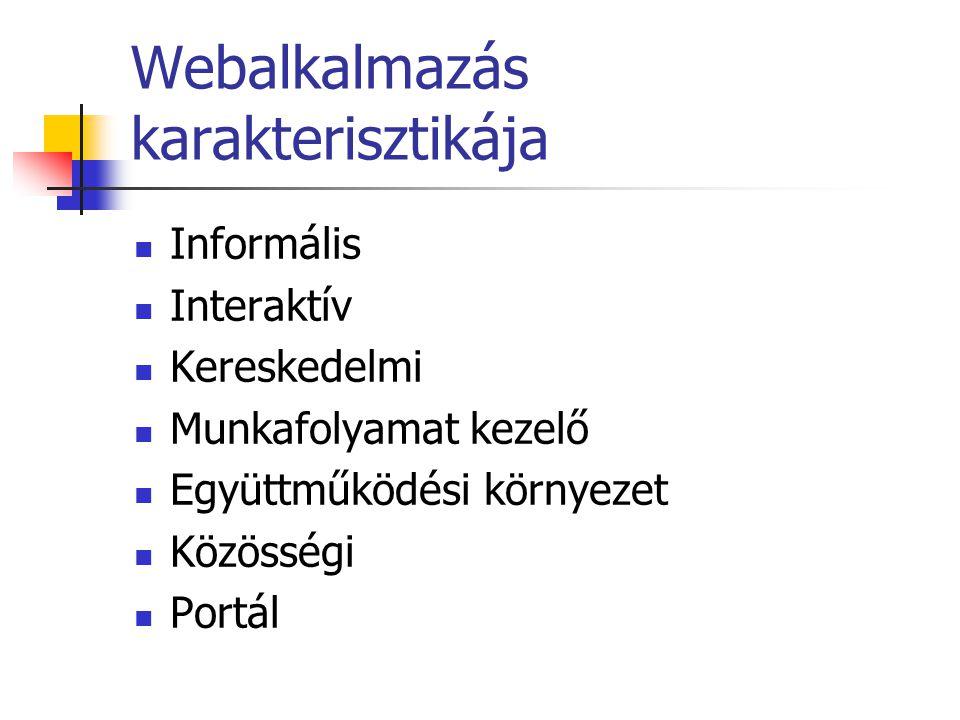 Webalkalmazás karakterisztikája Informális Interaktív Kereskedelmi Munkafolyamat kezelő Együttműködési környezet Közösségi Portál