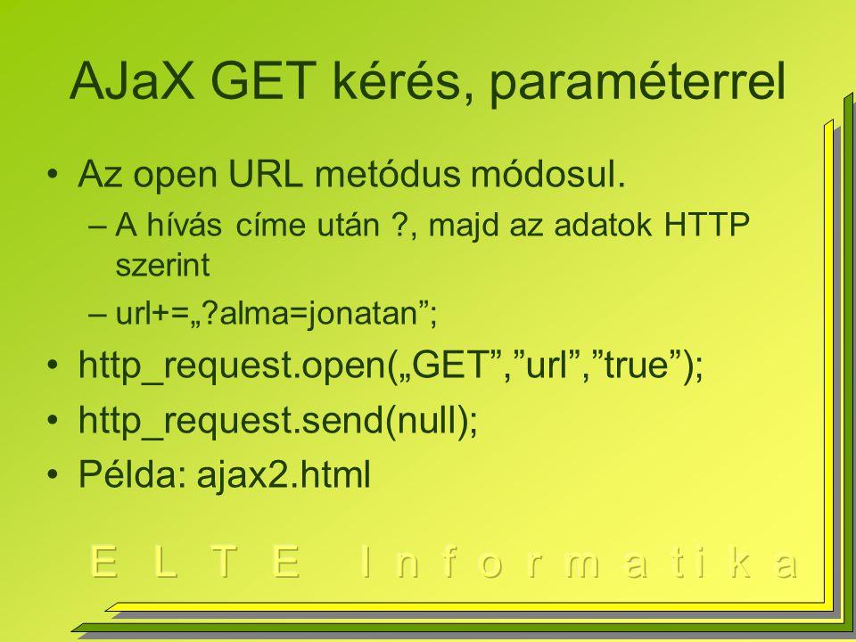 AJaX GET kérés, paraméterrel Az open URL metódus módosul.
