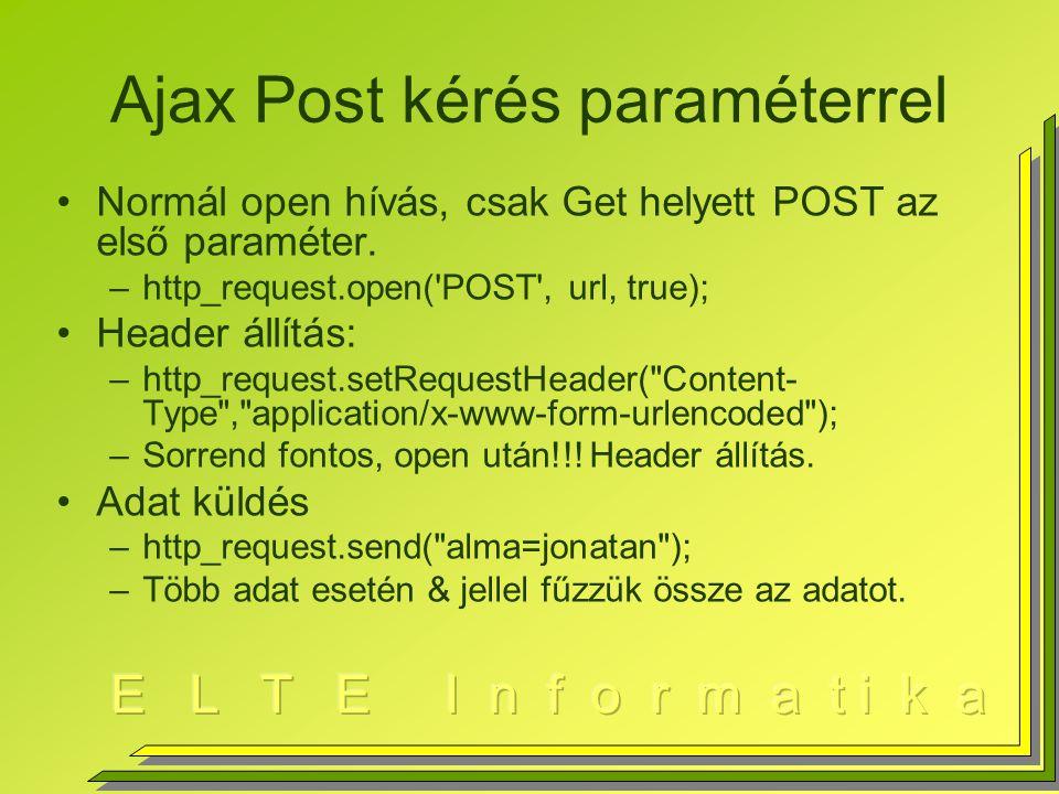 Ajax Post kérés paraméterrel Normál open hívás, csak Get helyett POST az első paraméter.