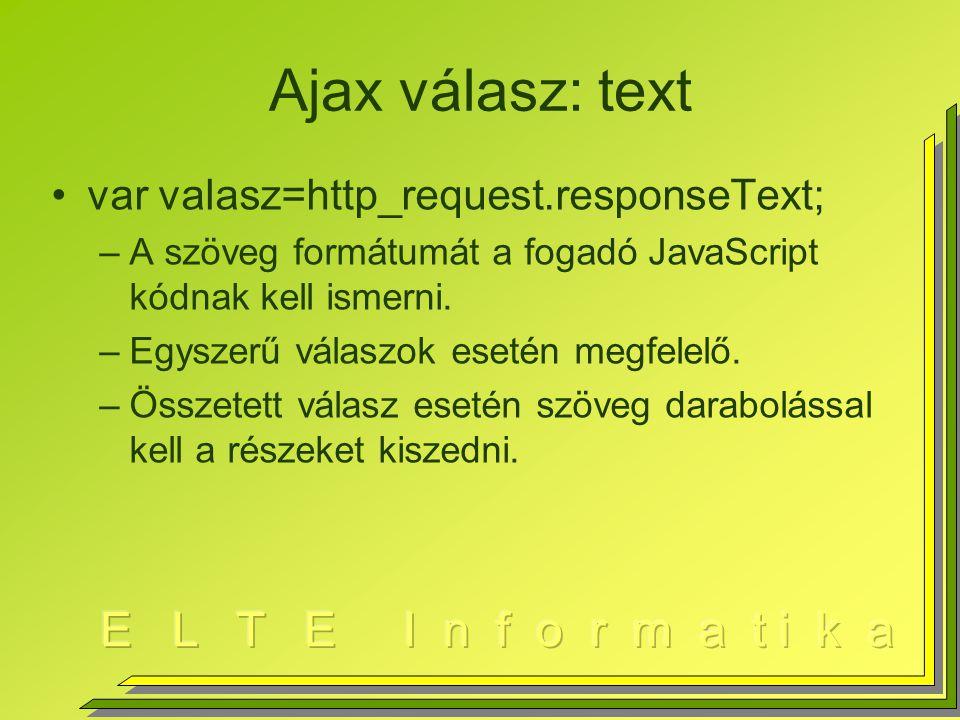 Ajax válasz: text var valasz=http_request.responseText; –A szöveg formátumát a fogadó JavaScript kódnak kell ismerni.