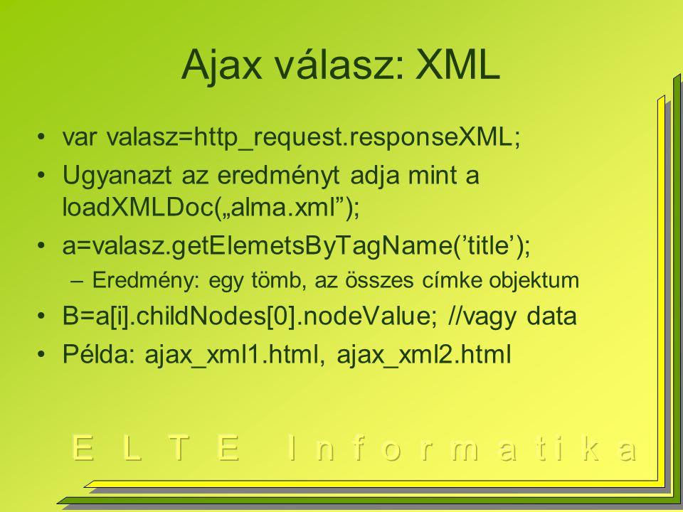 """Ajax válasz: XML var valasz=http_request.responseXML; Ugyanazt az eredményt adja mint a loadXMLDoc(""""alma.xml ); a=valasz.getElemetsByTagName('title'); –Eredmény: egy tömb, az összes címke objektum B=a[i].childNodes[0].nodeValue; //vagy data Példa: ajax_xml1.html, ajax_xml2.html"""