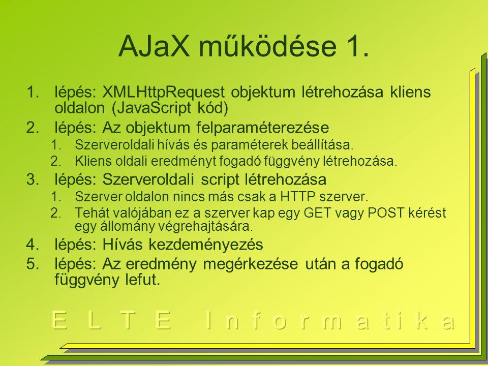 AJaX működése 1.