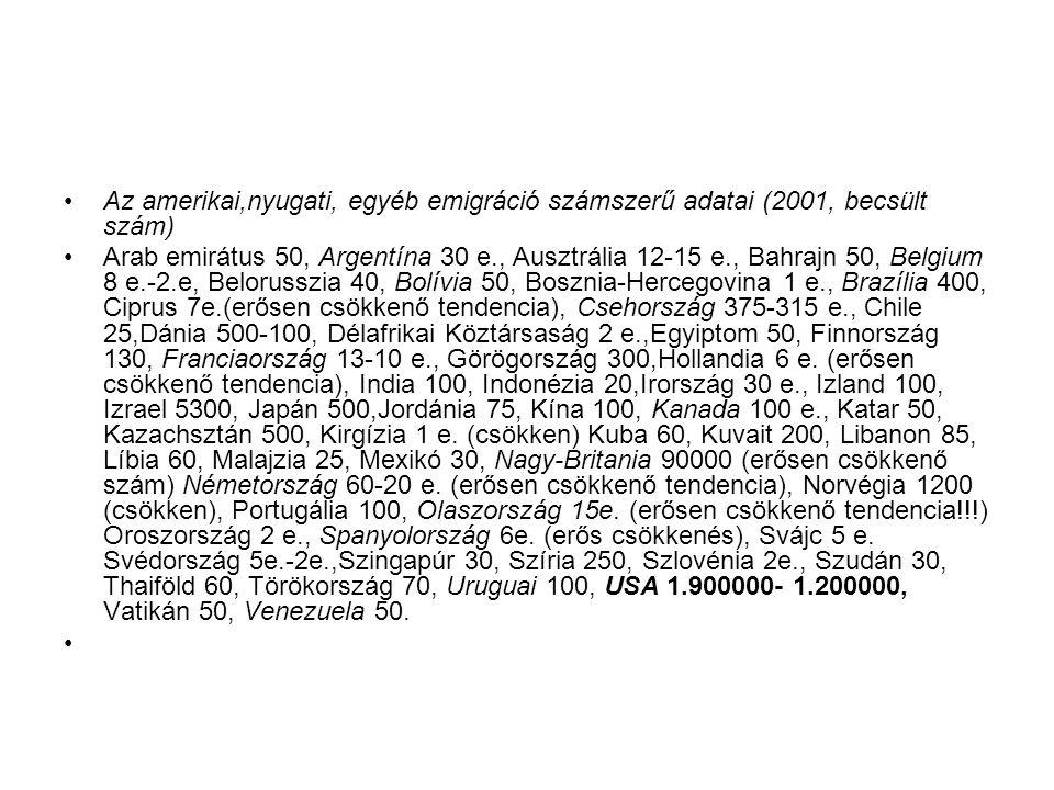 Az amerikai,nyugati, egyéb emigráció számszerű adatai (2001, becsült szám) Arab emirátus 50, Argentína 30 e., Ausztrália 12-15 e., Bahrajn 50, Belgium
