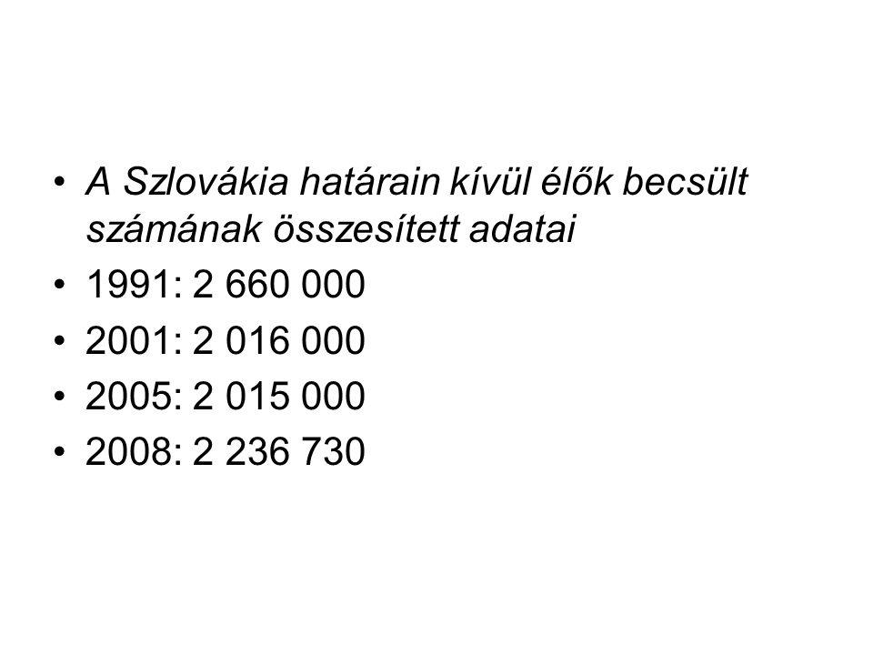 A Szlovákia határain kívül élők becsült számának összesített adatai 1991: 2 660 000 2001: 2 016 000 2005: 2 015 000 2008: 2 236 730