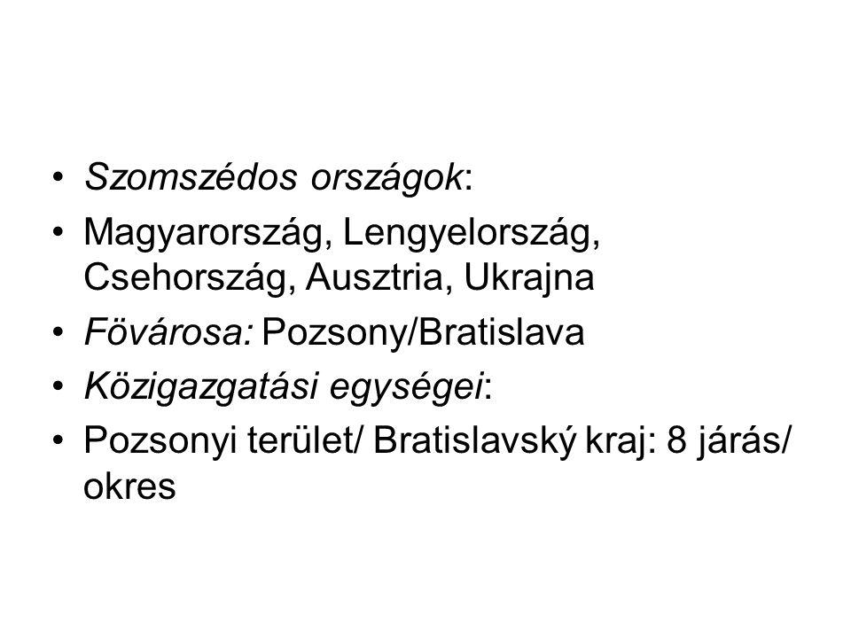 Szomszédos országok: Magyarország, Lengyelország, Csehország, Ausztria, Ukrajna Fövárosa: Pozsony/Bratislava Közigazgatási egységei: Pozsonyi terület/