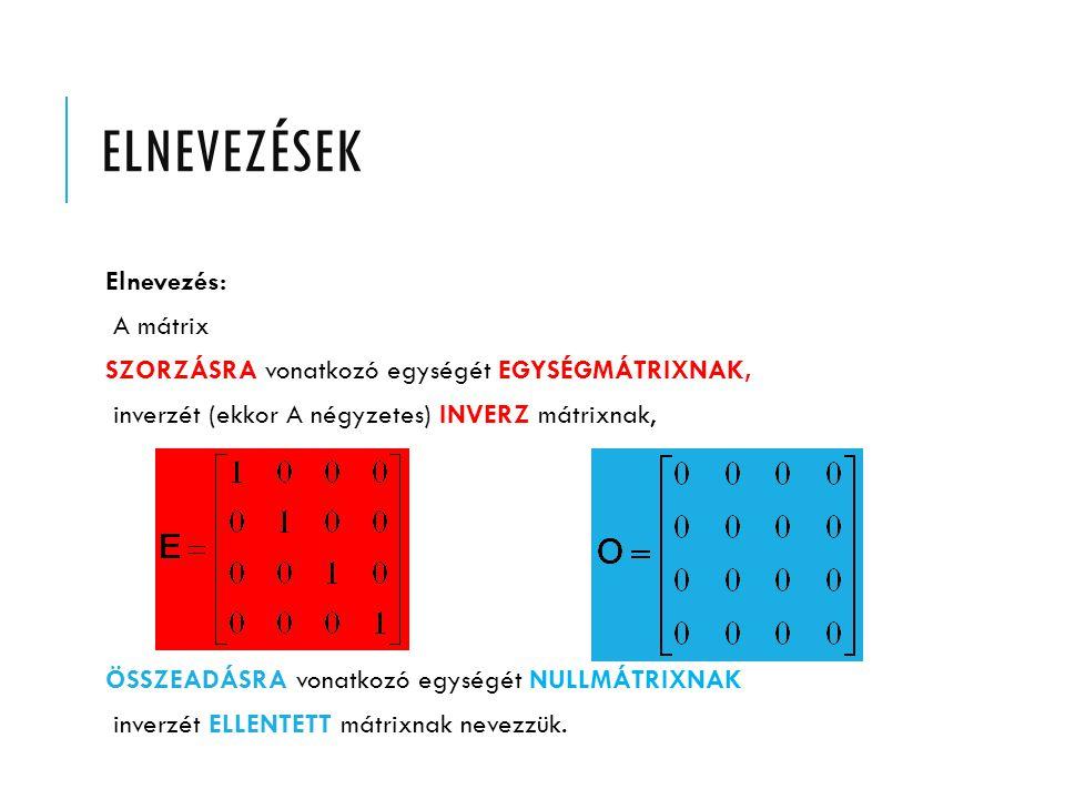 ELNEVEZÉSEK Elnevezés: A mátrix SZORZÁSRA vonatkozó egységét EGYSÉGMÁTRIXNAK, inverzét (ekkor A négyzetes) INVERZ mátrixnak, ÖSSZEADÁSRA vonatkozó egy