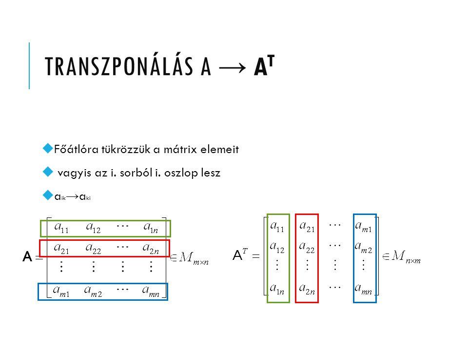TRANSZPONÁLÁS A → A T uFőátlóra tükrözzük a mátrix elemeit u vagyis az i. sorból i. oszlop lesz ua ik → a ki