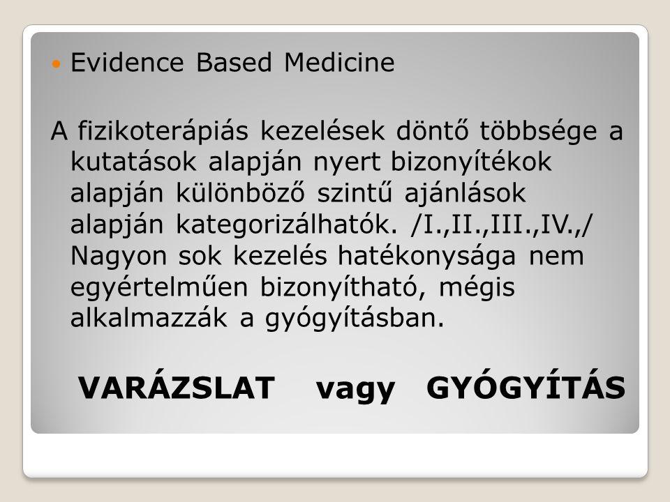 Evidence Based Medicine A fizikoterápiás kezelések döntő többsége a kutatások alapján nyert bizonyítékok alapján különböző szintű ajánlások alapján ka