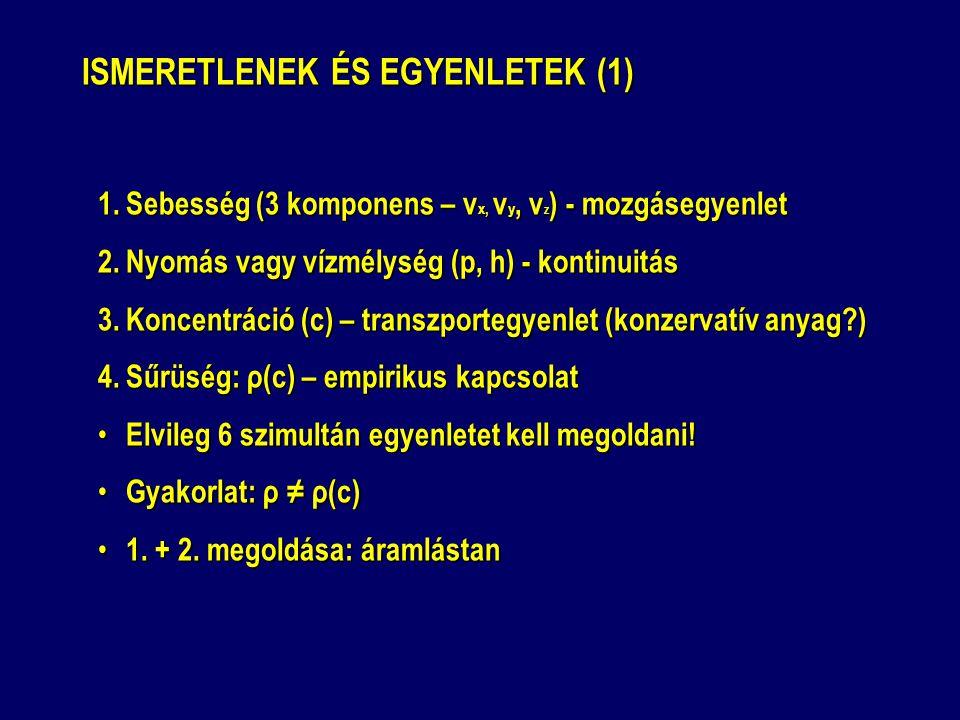 ISMERETLENEK ÉS EGYENLETEK (1) 1.Sebesség (3 komponens – v x, v y, v z ) - mozgásegyenlet 2.Nyomás vagy vízmélység (p, h) - kontinuitás 3.Koncentráció (c) – transzportegyenlet (konzervatív anyag ) 4.Sűrüség: ρ(c) – empirikus kapcsolat Elvileg 6 szimultán egyenletet kell megoldani.