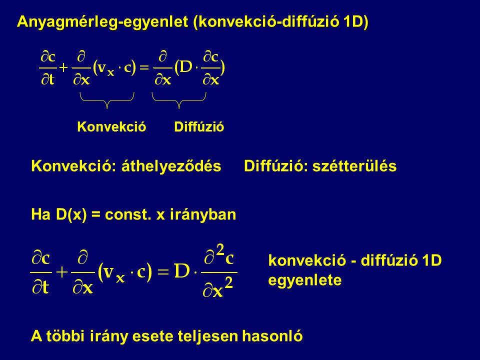 Konvekció Diffúzió konvekció - diffúzió 1D egyenlete Anyagmérleg-egyenlet (konvekció-diffúzió 1D) A többi irány esete teljesen hasonló Ha D(x) = const.