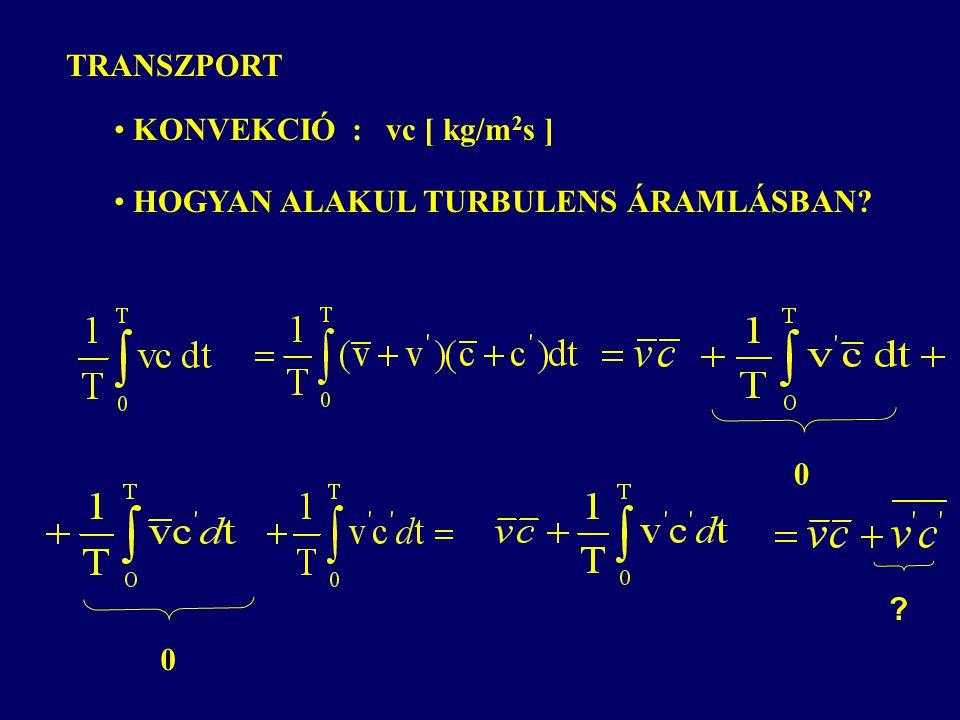 TRANSZPORT KONVEKCIÓ : vc [ kg/m 2 s ] HOGYAN ALAKUL TURBULENS ÁRAMLÁSBAN 0 0