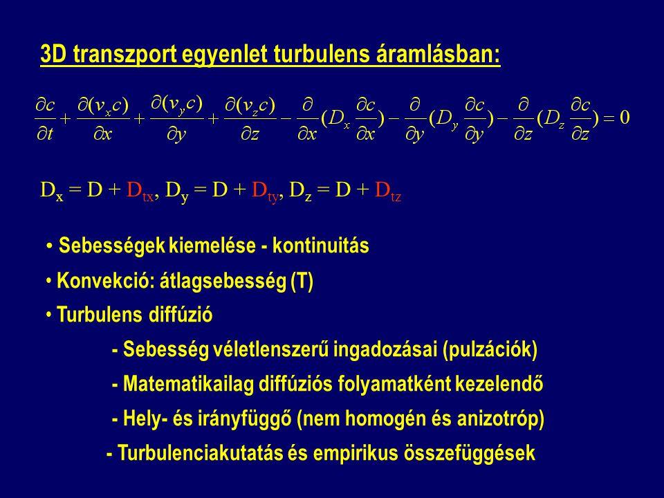 3D transzport egyenlet turbulens áramlásban: D x = D + D tx, D y = D + D ty, D z = D + D tz Sebességek kiemelése - kontinuitás Konvekció: átlagsebesség (T) Turbulens diffúzió - Sebesség véletlenszerű ingadozásai (pulzációk) - Matematikailag diffúziós folyamatként kezelendő - Hely- és irányfüggő (nem homogén és anizotróp) - Turbulenciakutatás és empirikus összefüggések