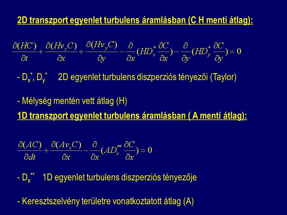 2D transzport egyenlet turbulens áramlásban (C H menti átlag): - D x *, D y * 2D egyenlet turbulens diszperziós tényezői (Taylor) - Mélység mentén vett átlag (H) 1D transzport egyenlet turbulens áramlásban ( A menti átlag): - D x ** 1D egyenlet turbulens diszperziós tényezője - Keresztszelvény területre vonatkoztatott átlag (A)