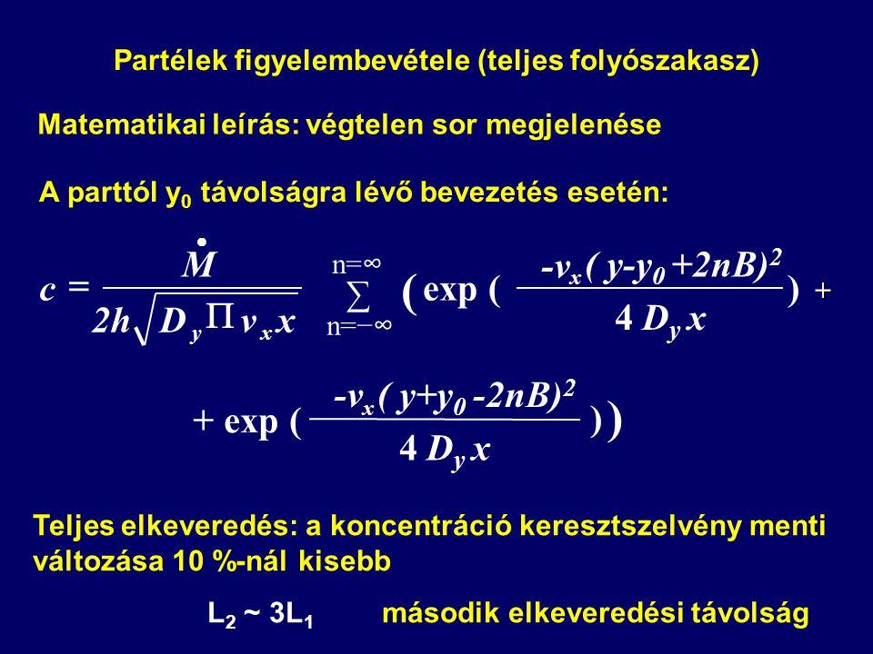 Teljes elkeveredés: a koncentráció keresztszelvény menti változása 10 %-nál kisebb L 2 ~ 3L 1 második elkeveredési távolság A parttól y 0 távolságra lévő bevezetés esetén: xvD2h M c xy ) 4 exp ( xDyDy ( y-y 0 +2nB) 2 -v x   ) 4 + exp ( xDyDy ( y+y 0 -2nB) 2 -v x ∑ n= ∞ n=− ∞ ( ) Matematikai leírás: végtelen sor megjelenése  Partélek figyelembevétele (teljes folyószakasz) +