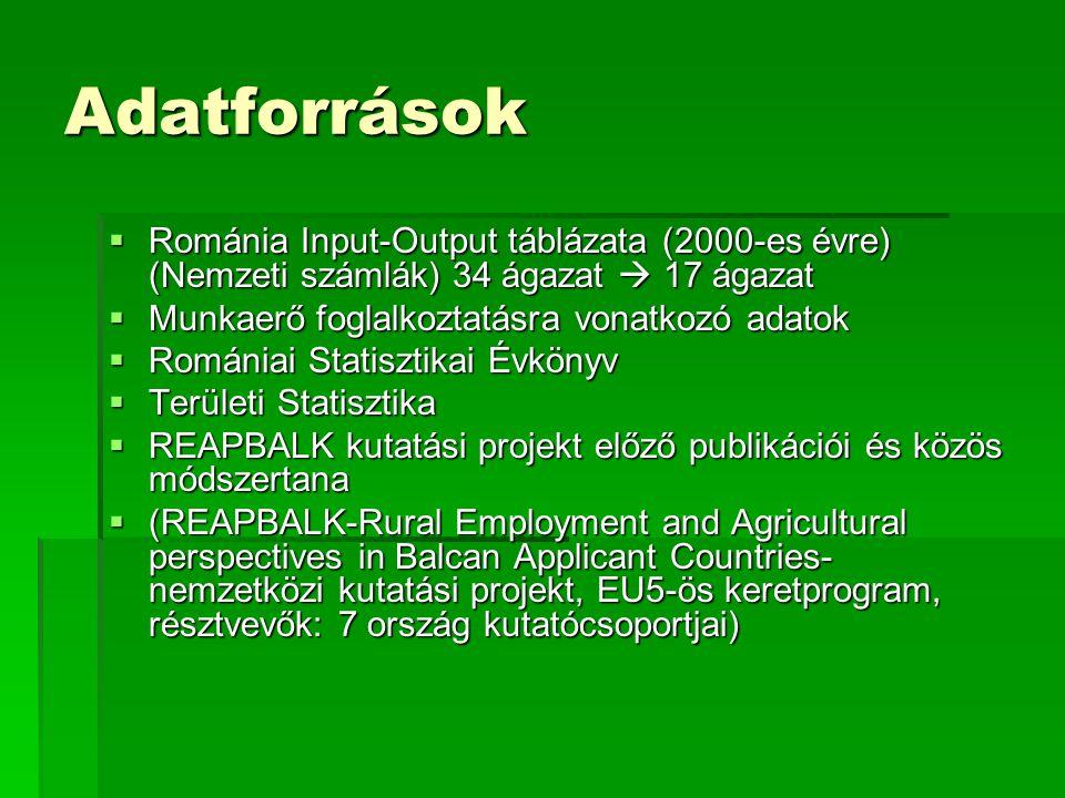 Adatforrások  Románia Input-Output táblázata (2000-es évre) (Nemzeti számlák) 34 ágazat  17 ágazat  Munkaerő foglalkoztatásra vonatkozó adatok  Romániai Statisztikai Évkönyv  Területi Statisztika  REAPBALK kutatási projekt előző publikációi és közös módszertana  (REAPBALK-Rural Employment and Agricultural perspectives in Balcan Applicant Countries- nemzetközi kutatási projekt, EU5-ös keretprogram, résztvevők: 7 ország kutatócsoportjai)