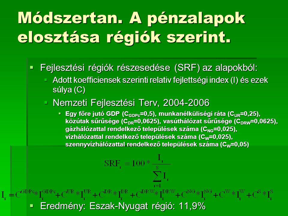 Módszertan. A pénzalapok elosztása régiók szerint.  Fejlesztési régiók részesedése (SRF) az alapokból:  Adott koefficiensek szerinti relativ fejlett