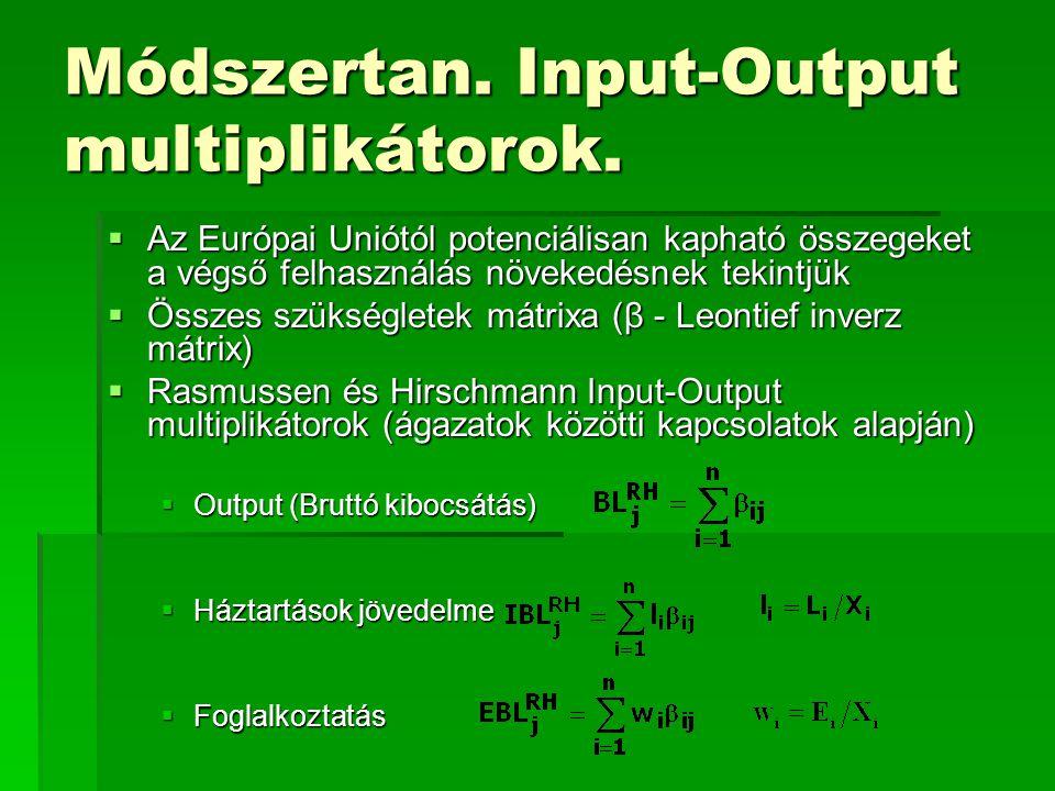 Módszertan. Input-Output multiplikátorok.  Az Európai Uniótól potenciálisan kapható összegeket a végső felhasználás növekedésnek tekintjük  Összes s