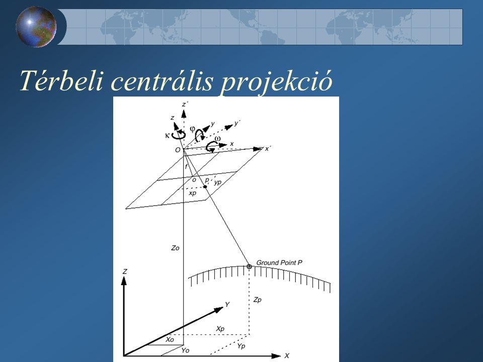 Térbeli centrális projekció