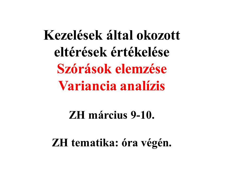 Kezelések által okozott eltérések értékelése Szórások elemzése Variancia analízis ZH március 9-10.