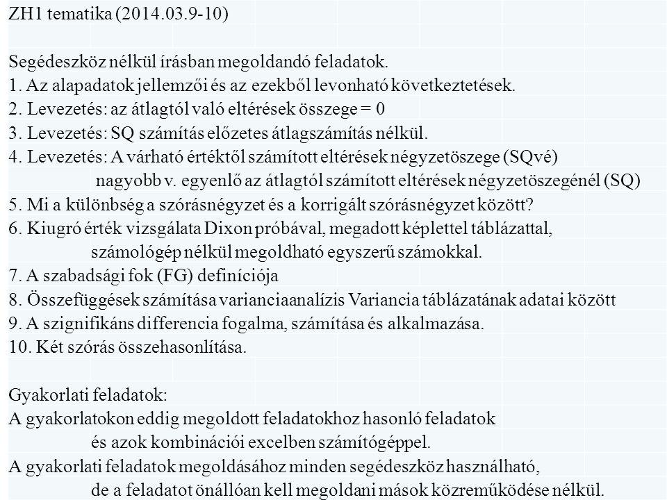 ZH1 tematika (2014.03.9-10) Segédeszköz nélkül írásban megoldandó feladatok.