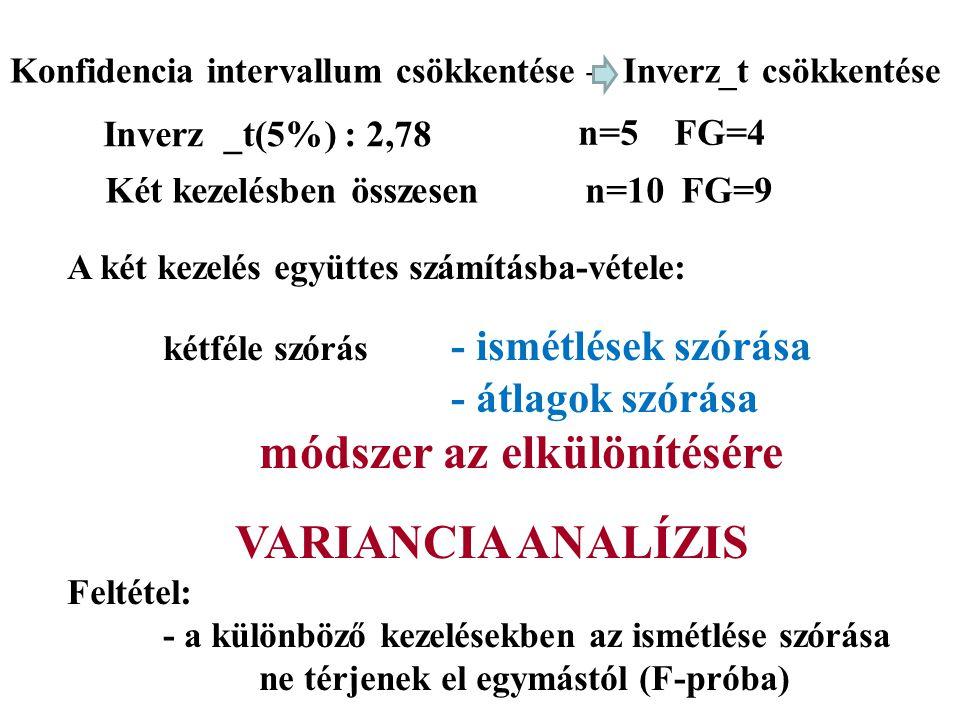 Inverz_t(5%): 2,78 n=5FG=4 Két kezelésben összesenn=10FG=9 Konfidencia intervallum csökkentése – Inverz_t csökkentése A két kezelés együttes számításba-vétele: kétféle szórás - ismétlések szórása - átlagok szórása módszer az elkülönítésére VARIANCIA ANALÍZIS Feltétel: - a különböző kezelésekben az ismétlése szórása ne térjenek el egymástól (F-próba)