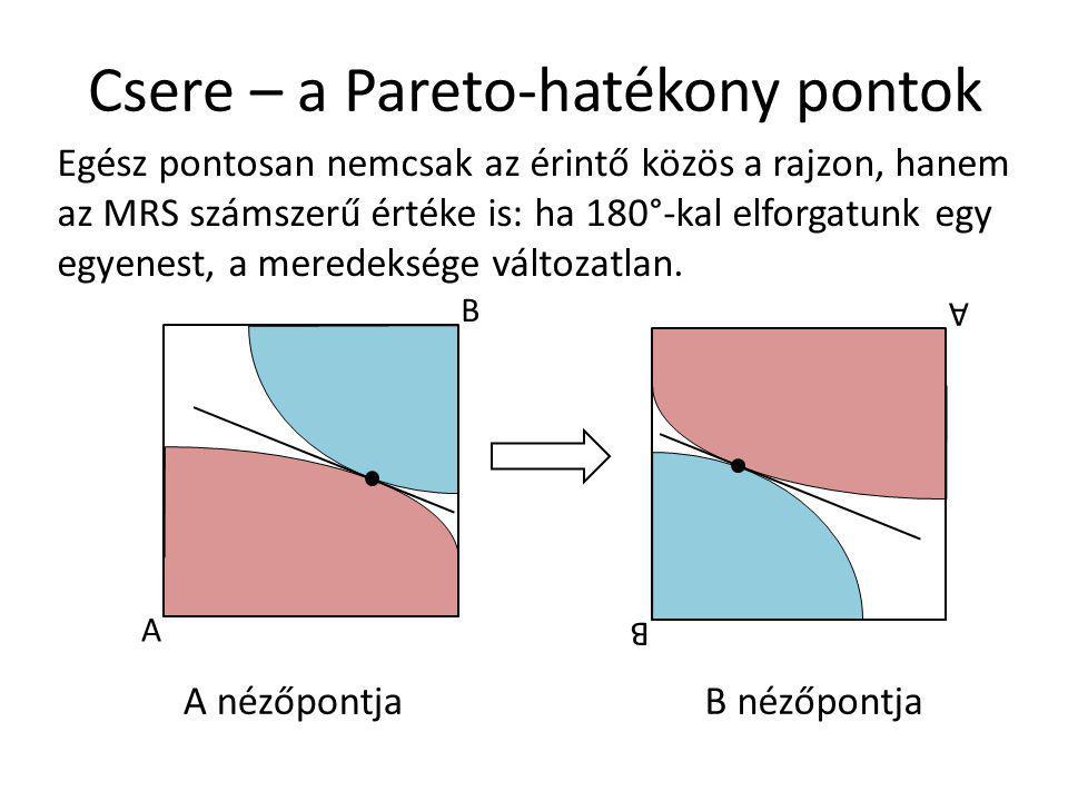 A B A B Csere – a Pareto-hatékony pontok Egész pontosan nemcsak az érintő közös a rajzon, hanem az MRS számszerű értéke is: ha 180°-kal elforgatunk eg