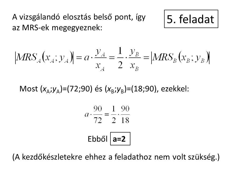 5. feladat A vizsgálandó elosztás belső pont, így az MRS-ek megegyeznek: Most (x A ;y A )=(72;90) és (x B ;y B )=(18;90), ezekkel: Ebből a=2 (A kezdők