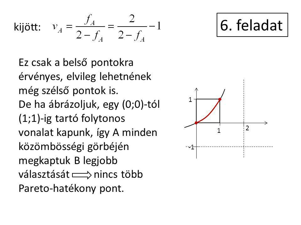 6. feladat kijött: 1 1 2 Ez csak a belső pontokra érvényes, elvileg lehetnének még szélső pontok is. De ha ábrázoljuk, egy (0;0)-tól (1;1)-ig tartó fo