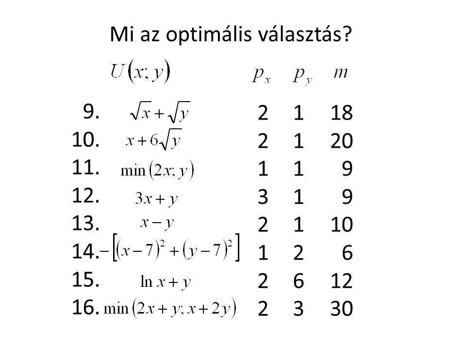 2 2 1 3 2 1 2 2 1 1 1 1 1 2 6 3 18 20 9 9 10 6 12 30 9. 10. 11. 12. 13. 14. 15. 16. Mi az optimális választás?