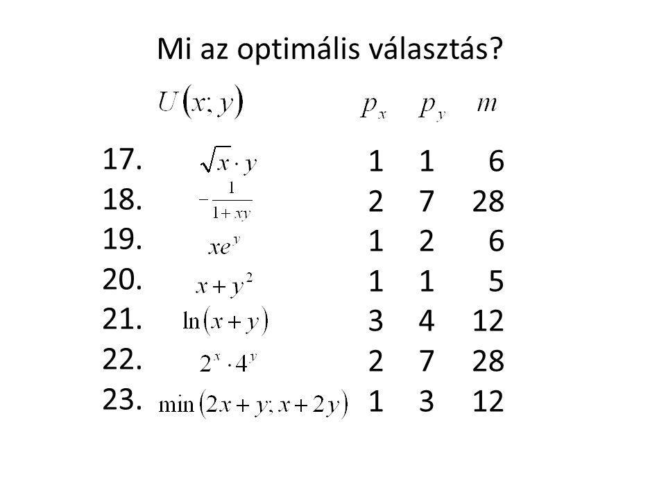 1 2 1 1 3 2 1 1 7 2 1 4 7 3 6 28 6 5 12 28 12 17. 18. 19. 20. 21. 22. 23. Mi az optimális választás?