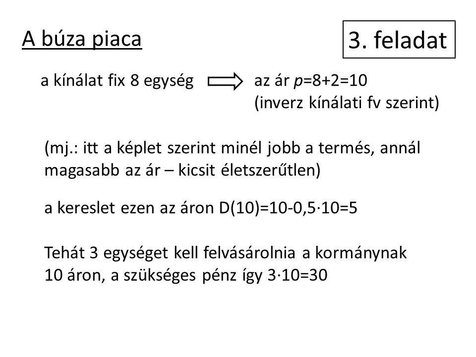 3. feladat A búza piaca a kínálat fix 8 egységaz ár p=8+2=10 (inverz kínálati fv szerint) (mj.: itt a képlet szerint minél jobb a termés, annál magasa
