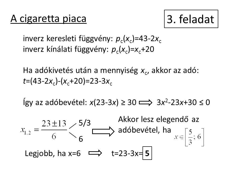3. feladat A cigaretta piaca inverz keresleti függvény: p c (x c )=43-2x c inverz kínálati függvény: p c (x c )=x c +20 Ha adókivetés után a mennyiség