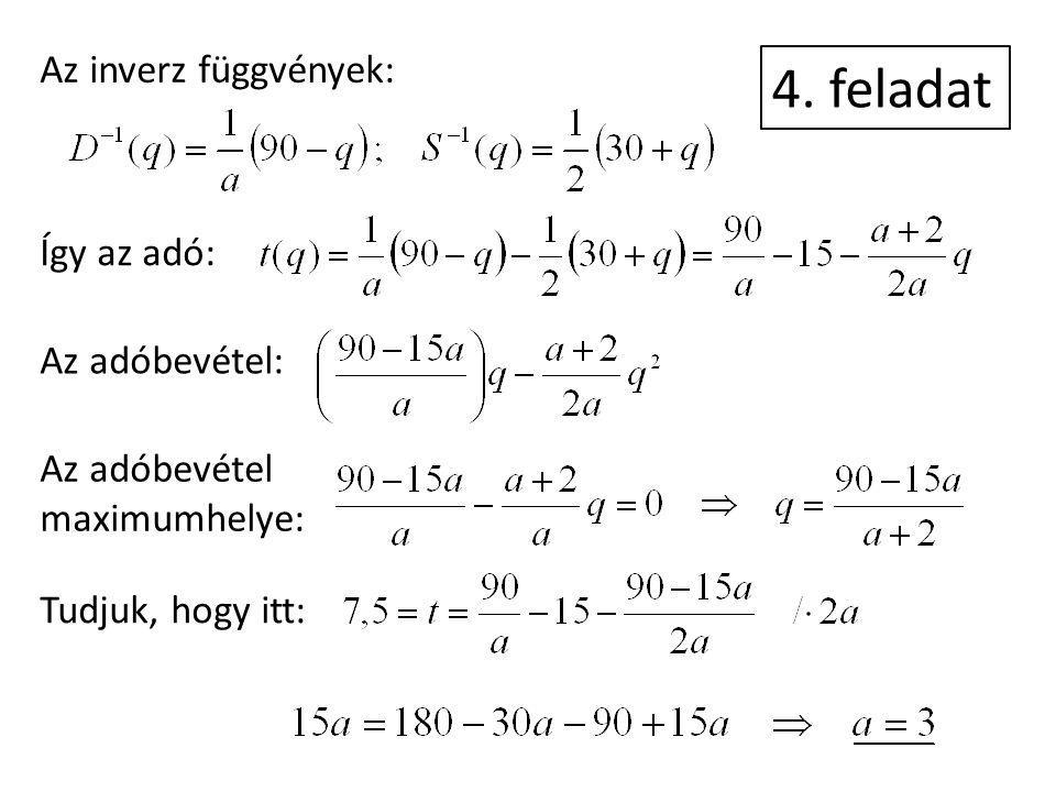 4. feladat Az inverz függvények: Így az adó: Az adóbevétel: Az adóbevétel maximumhelye: Tudjuk, hogy itt: