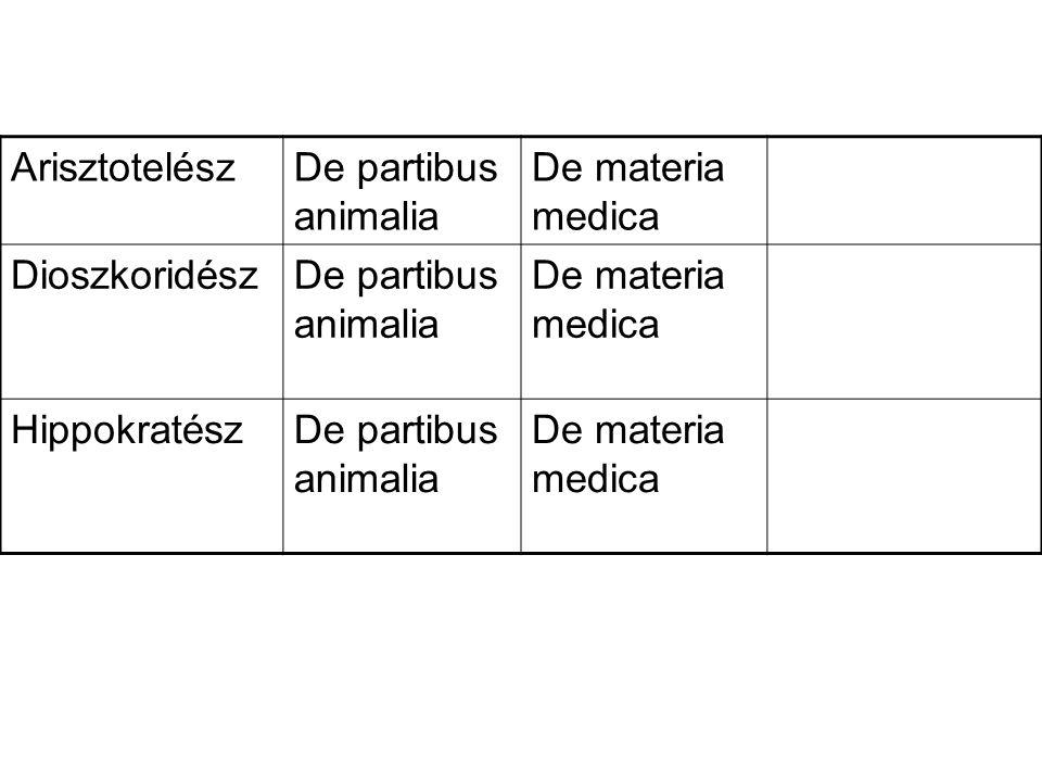 ArisztotelészDe partibus animalia De materia medica DioszkoridészDe partibus animalia De materia medica HippokratészDe partibus animalia De materia medica