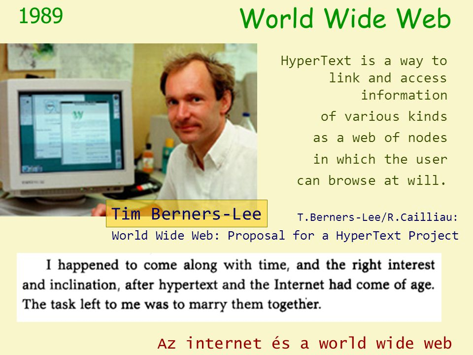 1989 HyperText is a way to link and access information of various kinds as a web of nodes in which the user can browse at will. World Wide Web T.Berne