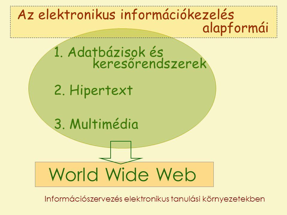 Információszervezés elektronikus tanulási környezetekben 1. Adatbázisok és keresőrendszerek 2. Hipertext 3. Multimédia World Wide Web Az elektronikus