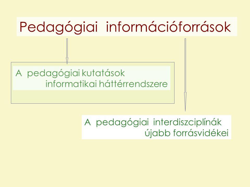 Dömsödy Andrea: Pedagógiai informatika - könyvkritika pedagógiai könyvtárosi, könyvtár-pedagógusi szemszögből Pedagógusképzés,3.évf.1.sz./2005.