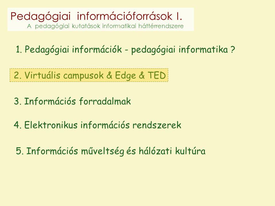 1.Kormányzati és önkormányzati pedagógiai információs rendszerek 2.Neveléstudományi műhelyek információs rendszerei I.