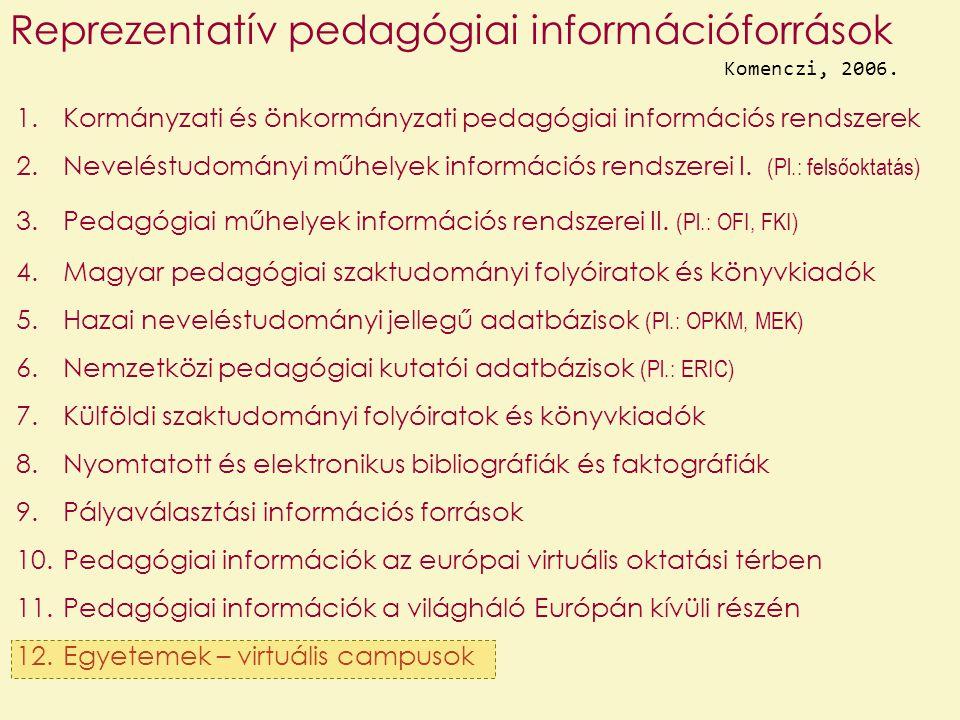 Virtuális campusok