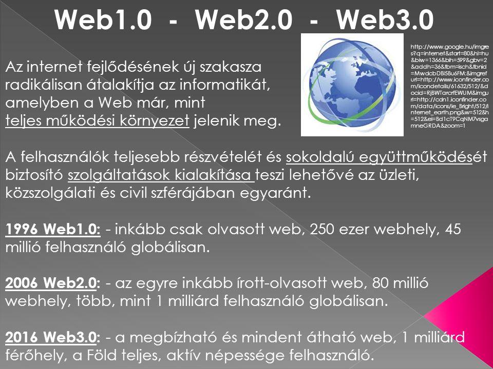 AWeb 1.0: 1994.- első web áruház megalakulása 1995.